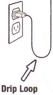 Basic Drip Loop